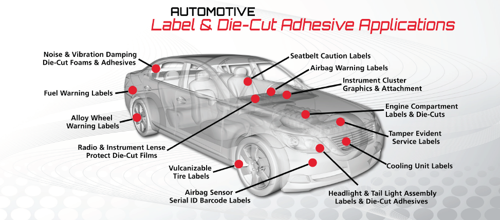 The Automotive Industry, Car Labels, Heavy Duty Industrial Labels, Custom Car Labels, Airbag Warning Label, Tire Labels, Fuel Warning Labels