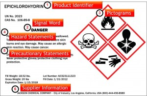 What Are GHS Labels Inside The Globally Harmonized System Of - Ghs label template