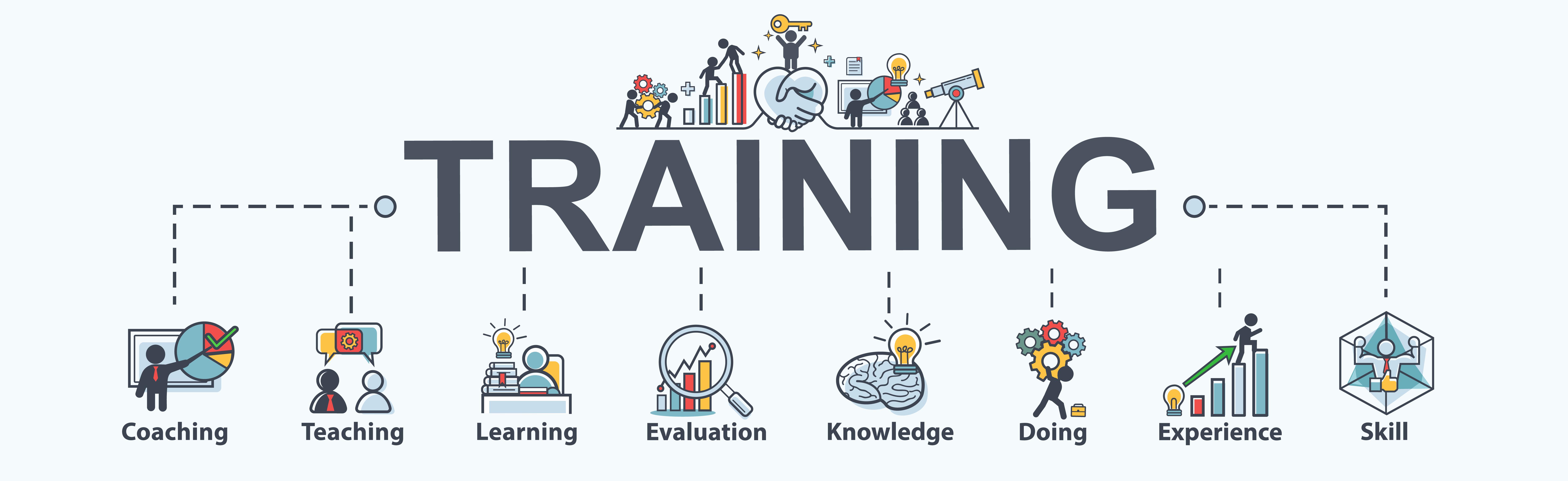 cross training employees, benefits of cross training employees