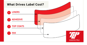 Custom Label Construction, Custom Label Cost, Price of a Custom Label