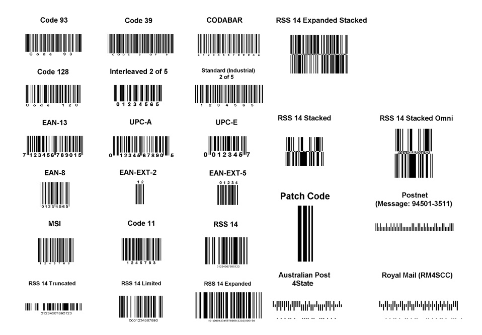 1D Barcode Labels, Types Of Barcode Labels